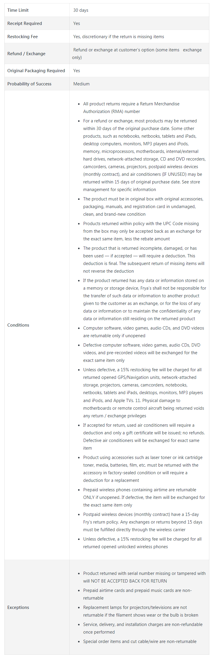 frys return policy (quick note)
